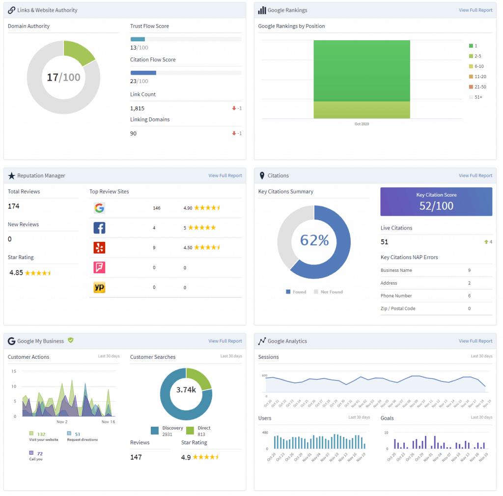Local SEO client dashboard