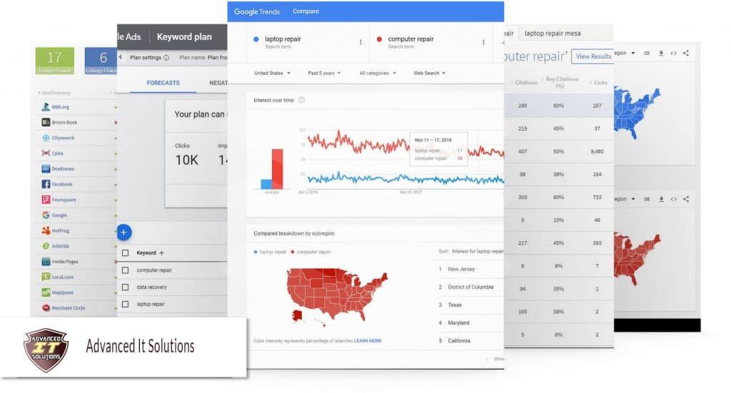 Google trend and SEO reports