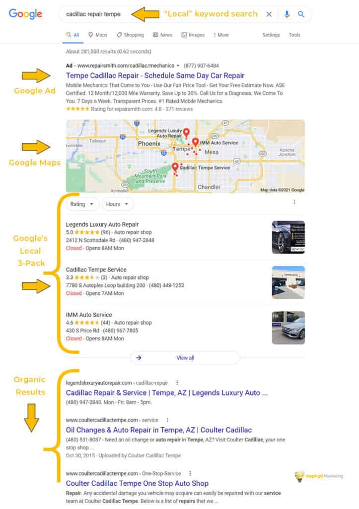 Anatomy of a Google Local Search result page