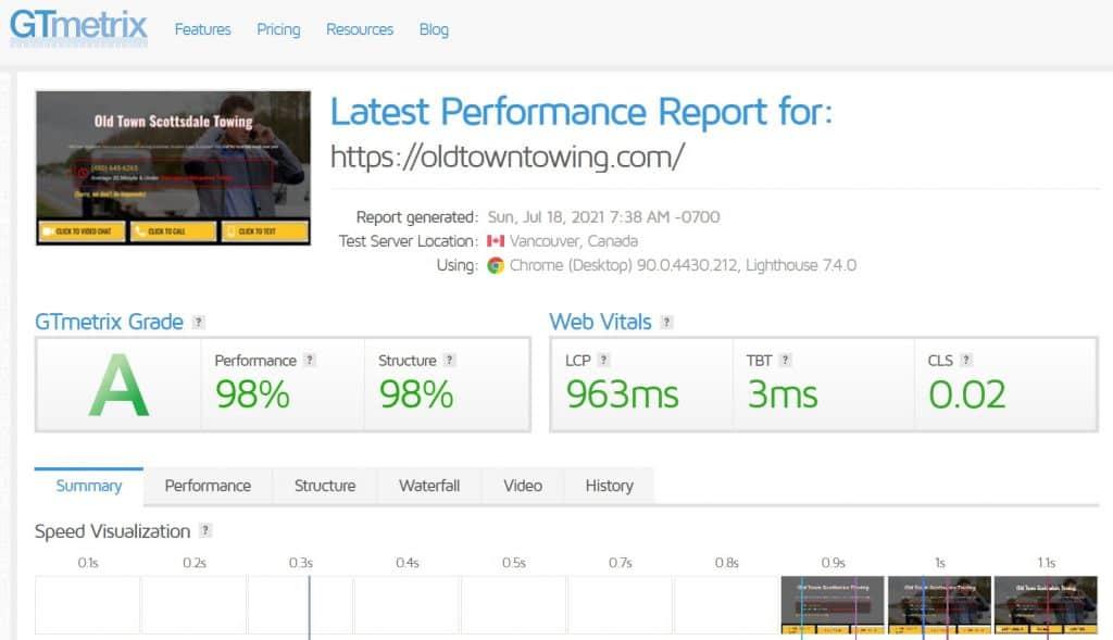 Gt Metrix Website Speed And Structure Report