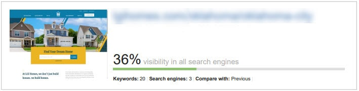 Homebuilder Search Visibility Report After Seo Fix