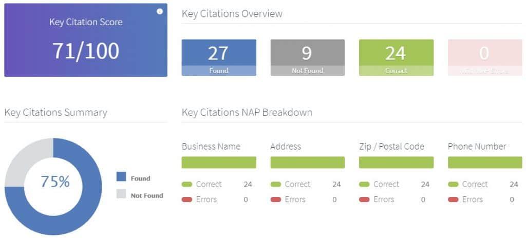 local seo citations report