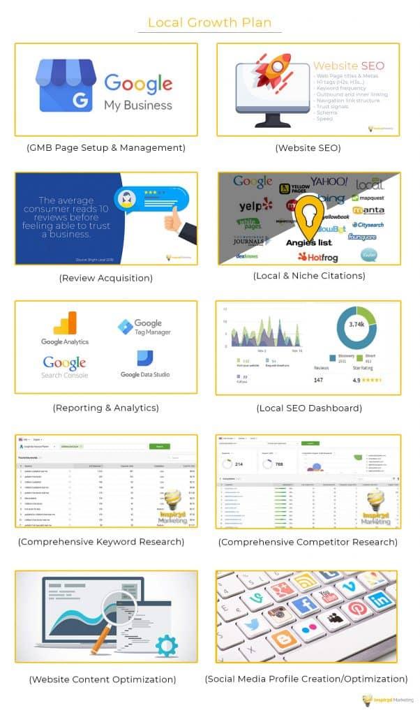 local seo growth plan graphic