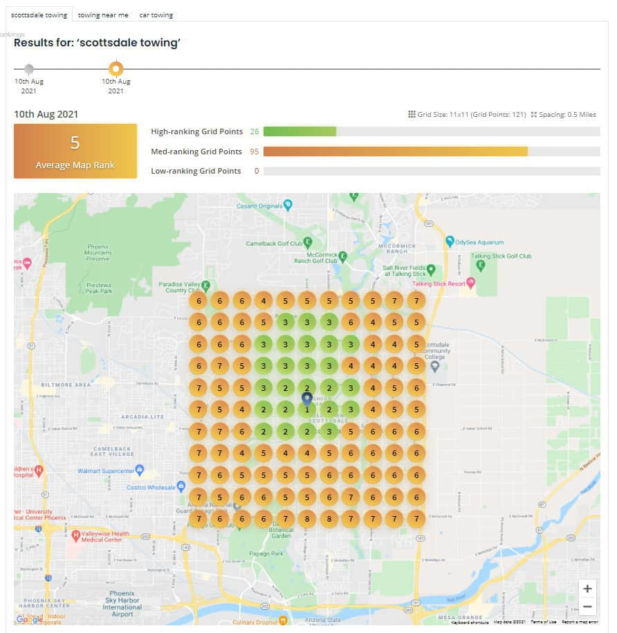 Scottsdale Towing Ranking Map Grid