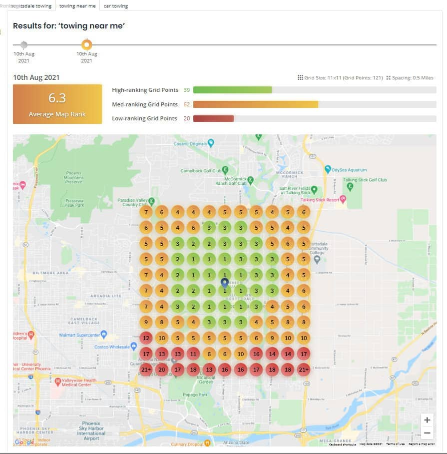 Towing Near Me Ranking Map Grid