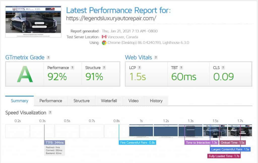 Website Speed Performance Report For Legends